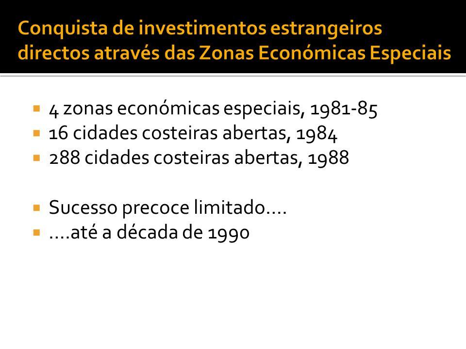 4 zonas económicas especiais, 1981-85 16 cidades costeiras abertas, 1984 288 cidades costeiras abertas, 1988 Sucesso precoce limitado….