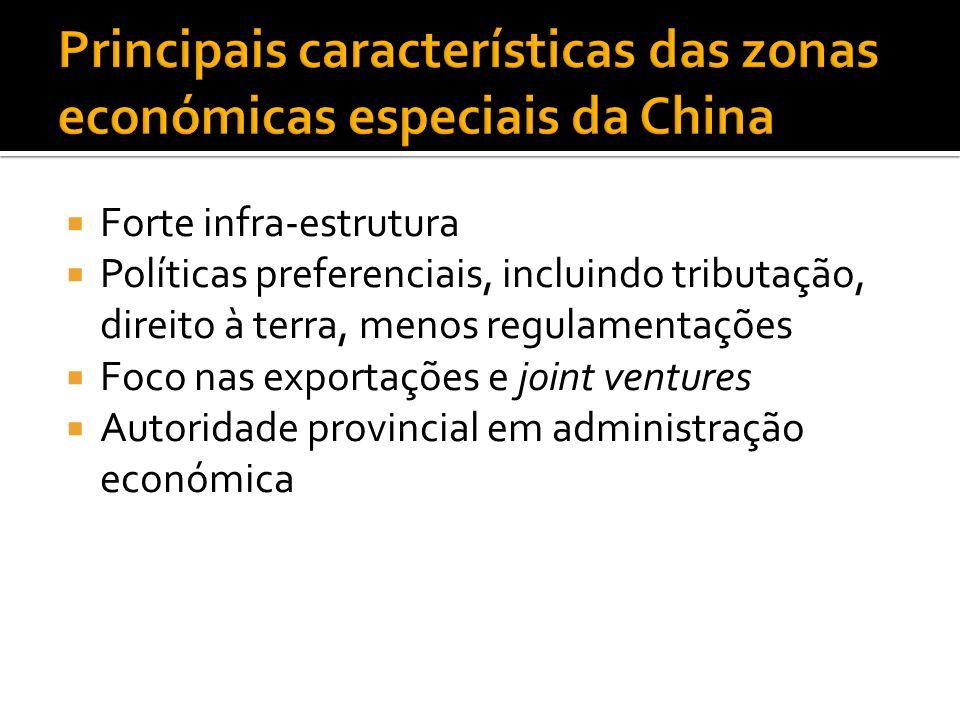 Forte infra-estrutura Políticas preferenciais, incluindo tributação, direito à terra, menos regulamentações Foco nas exportações e joint ventures Autoridade provincial em administração económica