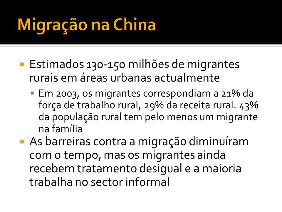 Estimados 130-150 milhões de migrantes rurais em áreas urbanas actualmente Em 2003, os migrantes correspondiam a 21% da força de trabalho rural, 29% da receita rural.