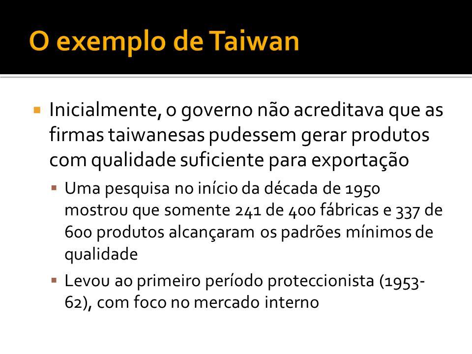 Inicialmente, o governo não acreditava que as firmas taiwanesas pudessem gerar produtos com qualidade suficiente para exportação Uma pesquisa no início da década de 1950 mostrou que somente 241 de 400 fábricas e 337 de 600 produtos alcançaram os padrões mínimos de qualidade Levou ao primeiro período proteccionista (1953- 62), com foco no mercado interno