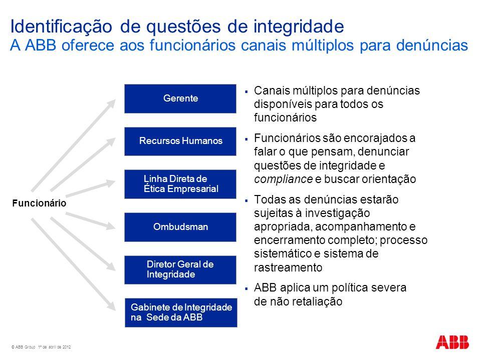 © ABB Group 1º de abril de 2012 Identificação de questões de integridade A ABB oferece aos funcionários canais múltiplos para denúncias Canais múltipl