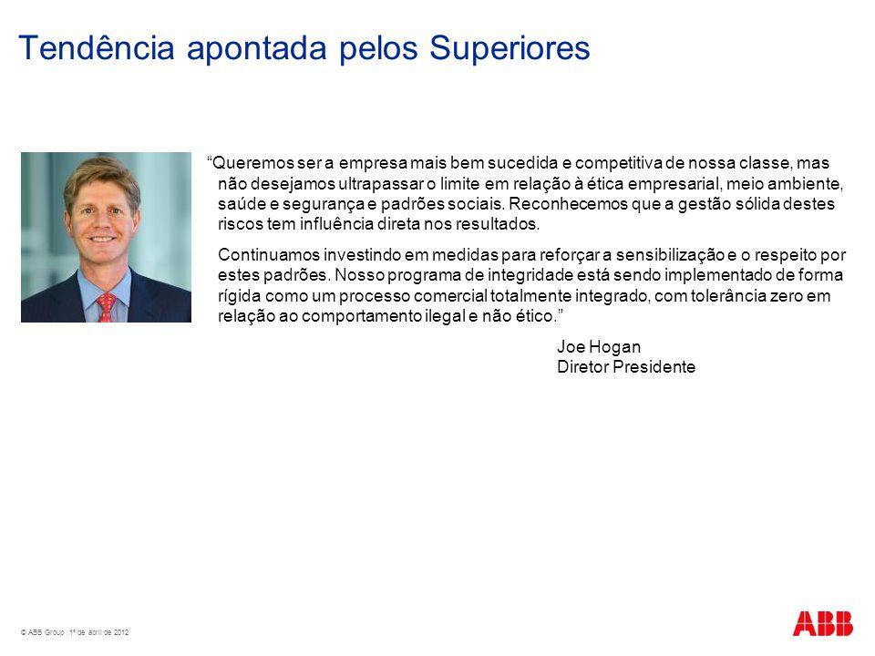 © ABB Group 1º de abril de 2012 Tendência apontada pelos Superiores Queremos ser a empresa mais bem sucedida e competitiva de nossa classe, mas não de
