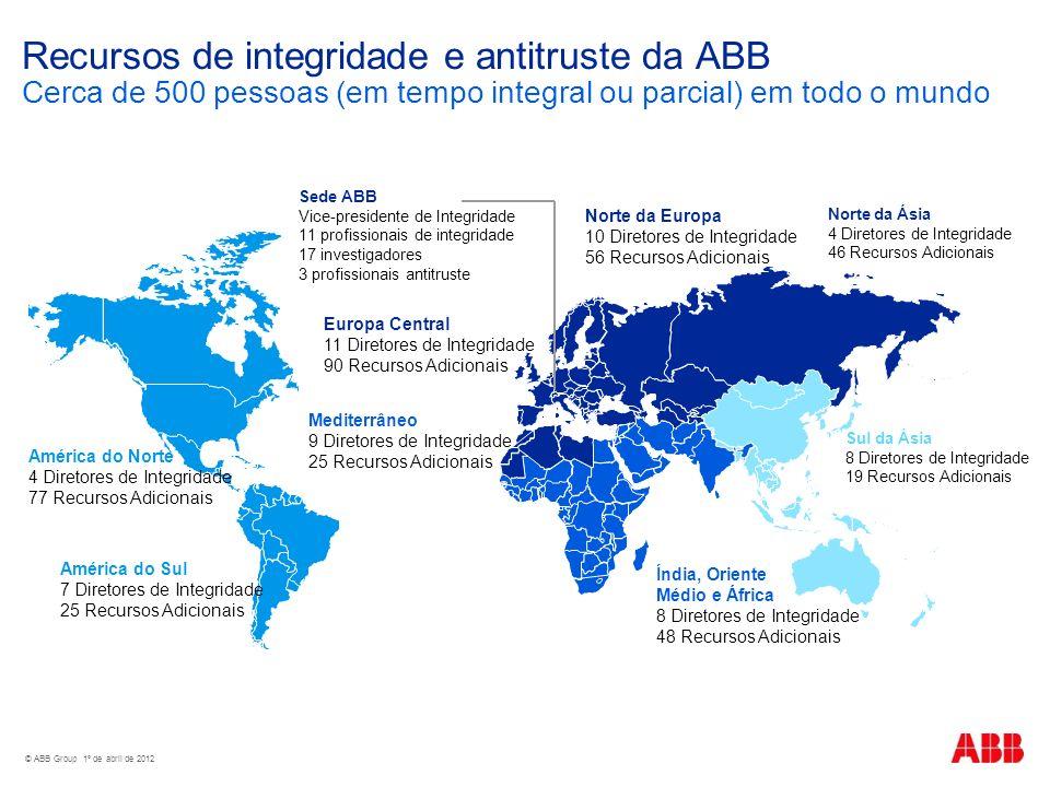 © ABB Group 1º de abril de 2012 Índia, Oriente Médio e África 8 Diretores de Integridade 48 Recursos Adicionais América do Sul 7 Diretores de Integrid