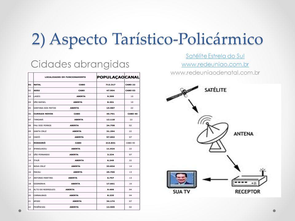 2) Aspecto Tarístico-Policármico Cidades abrangidas Satélite Estrela do Sul www.redeuniao.com.br www.redeuniaodenatal.com.br