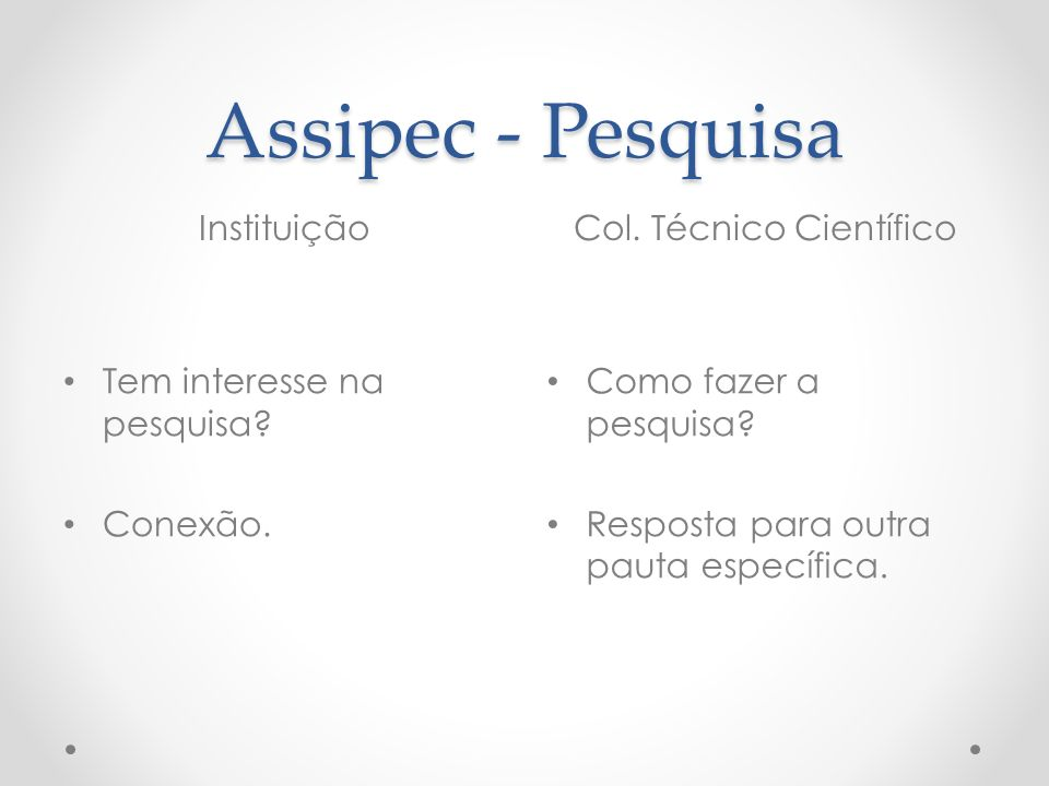 Assipec - Pesquisa InstituiçãoCol. Técnico Científico Tem interesse na pesquisa.
