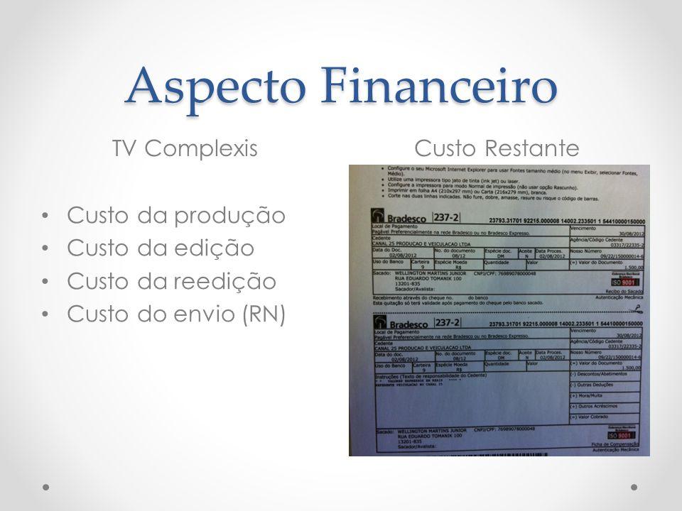 Aspecto Financeiro TV ComplexisCusto Restante Custo da produção Custo da edição Custo da reedição Custo do envio (RN)