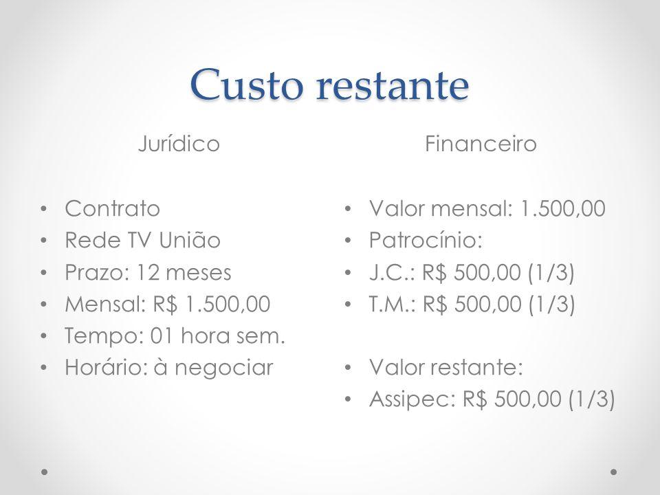 Custo restante JurídicoFinanceiro Contrato Rede TV União Prazo: 12 meses Mensal: R$ 1.500,00 Tempo: 01 hora sem.