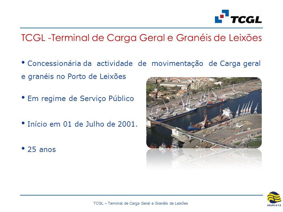 TCGL – Terminal de Carga Geral e Granéis de Leixões TCGL -Terminal de Carga Geral e Granéis de Leixões Concessionária da actividade de movimentação de Carga geral e granéis no Porto de Leixões Em regime de Serviço Público Início em 01 de Julho de 2001.