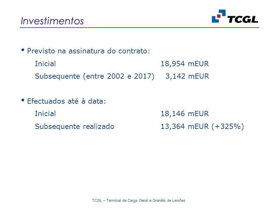TCGL – Terminal de Carga Geral e Granéis de Leixões Investimentos Previsto na assinatura do contrato: Inicial 18,954 mEUR Subsequente (entre 2002 e 2017) 3,142 mEUR Efectuados até à data: Inicial 18,146 mEUR Subsequente realizado 13,364 mEUR (+325%)