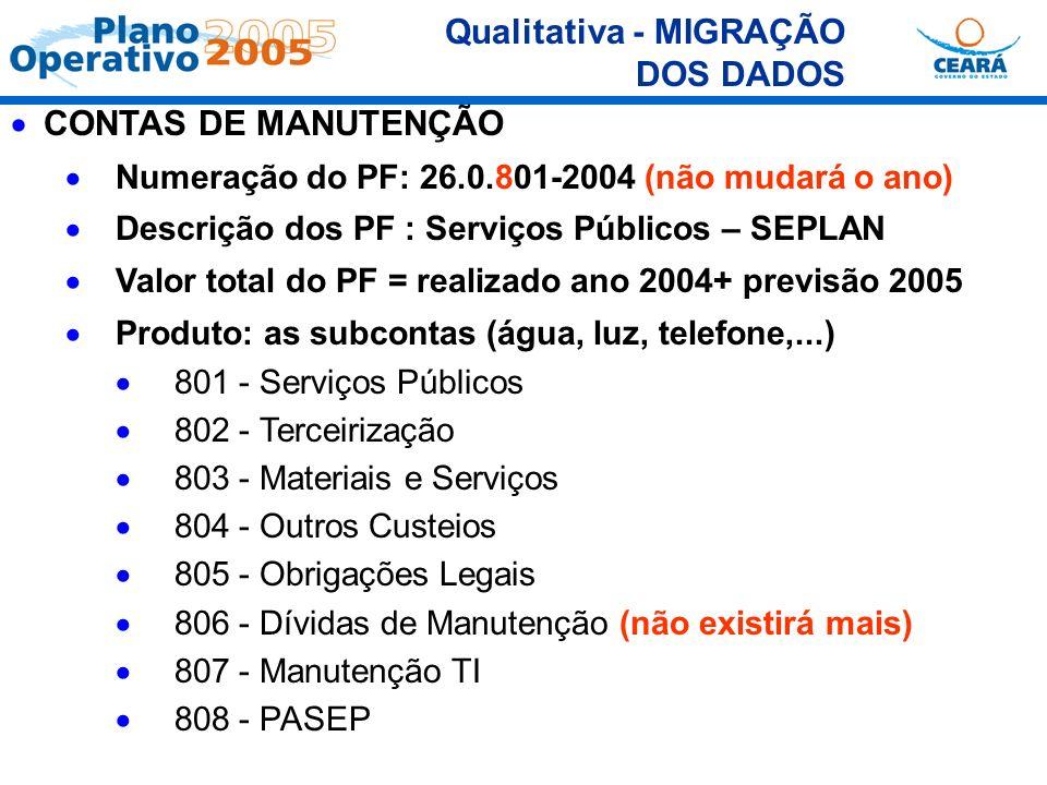CONTAS DE MANUTENÇÃO Numeração do PF: 26.0.801-2004 (não mudará o ano) Descrição dos PF : Serviços Públicos – SEPLAN Valor total do PF = realizado ano