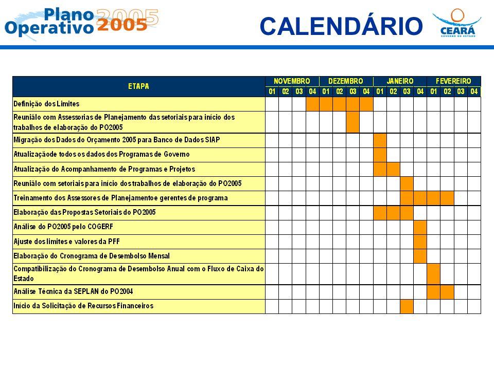 CONTRATOS / CONVÊNIOS DE ENTRADA DE RECURSOS 1.Verificação dos dados contratuais Prazos, valores,.....