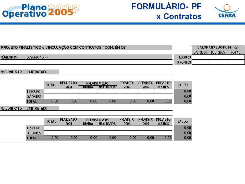 ETAPAS DE ELABORAÇÃO DO PLANO 1.Preparação das informações para PO 2005 2.