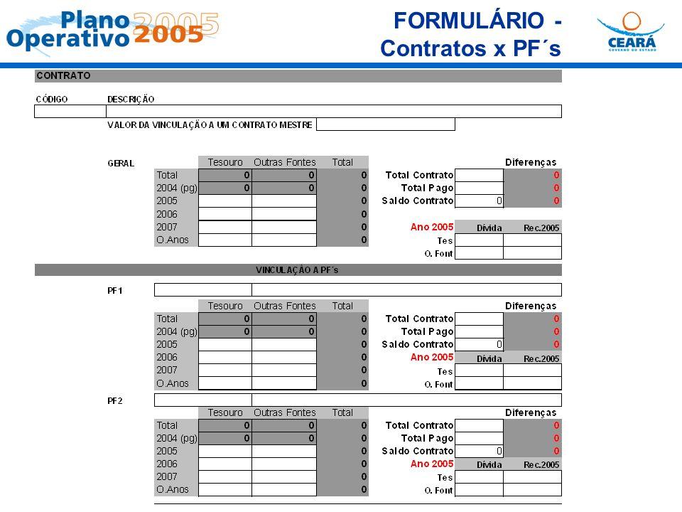 CONTAS DE MANUTENÇÃO Numeração do PF: 26.0.801-2004 (não mudará o ano) Descrição dos PF : Serviços Públicos – SEPLAN Valor total do PF = realizado ano 2004+ previsão 2005 Produto: as subcontas (água, luz, telefone,...) 801 - Serviços Públicos 802 - Terceirização 803 - Materiais e Serviços 804 - Outros Custeios 805 - Obrigações Legais 806 - Dívidas de Manutenção (não existirá mais) 807 - Manutenção TI 808 - PASEP Qualitativa - MIGRAÇÃO DOS DADOS