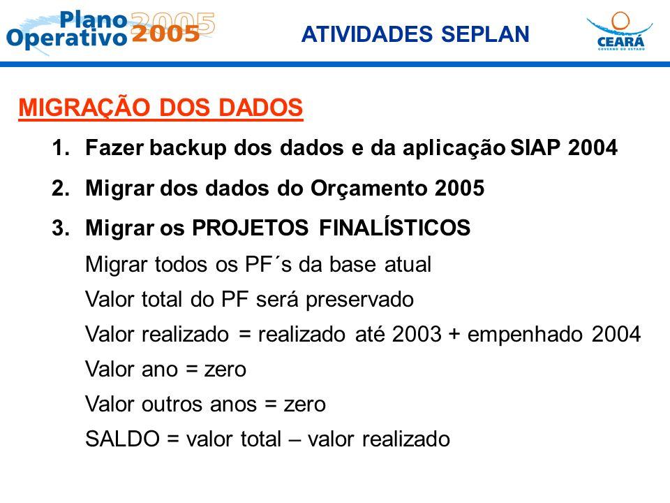 ATIVIDADES SEPLAN MIGRAÇÃO DOS DADOS 1.Fazer backup dos dados e da aplicação SIAP 2004 2.Migrar dos dados do Orçamento 2005 3.Migrar os PROJETOS FINAL