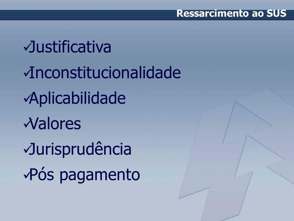 Justificativa Inconstitucionalidade Aplicabilidade Valores Jurisprudência Pós pagamento Ressarcimento ao SUS