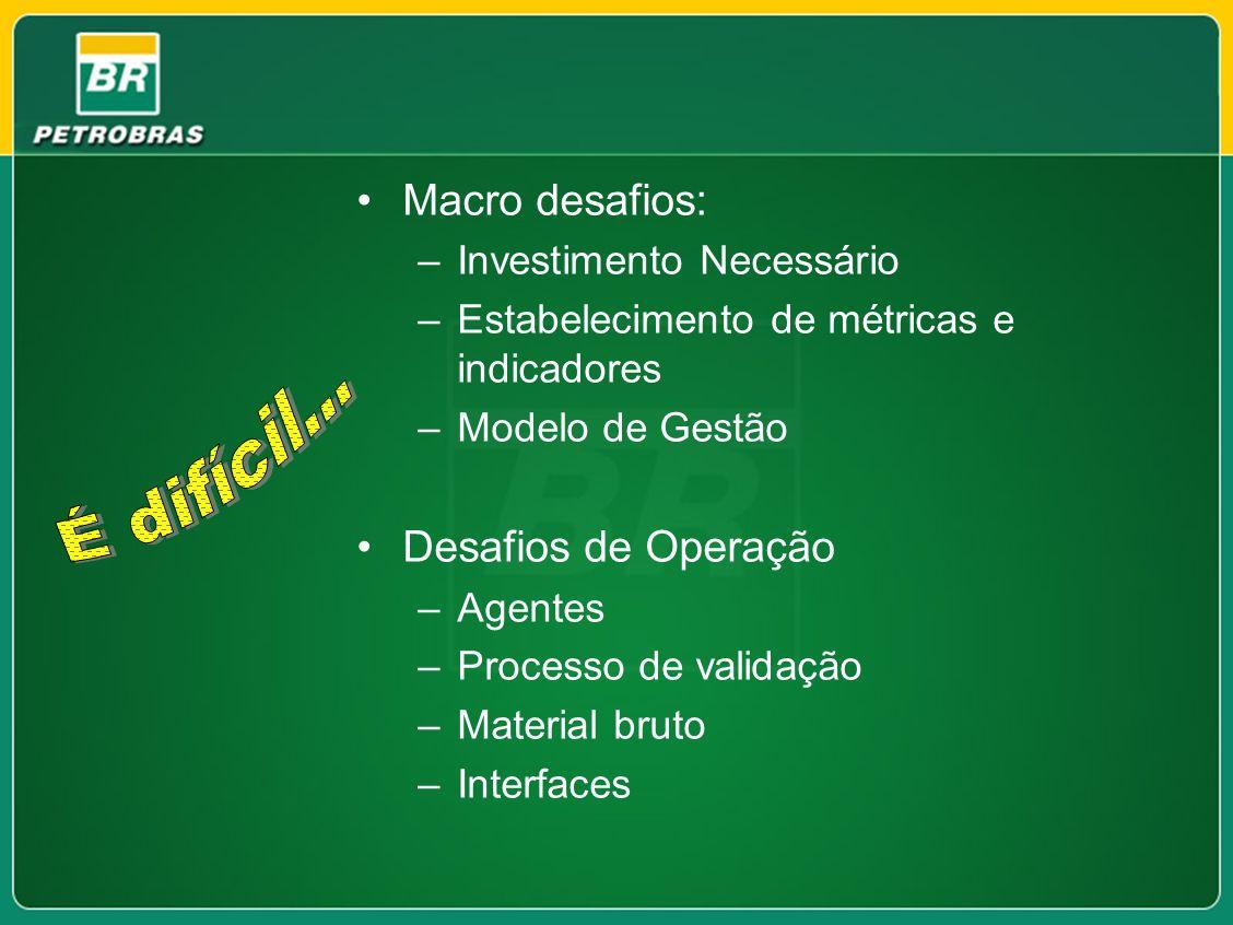 Macro desafios: –Investimento Necessário –Estabelecimento de métricas e indicadores –Modelo de Gestão Desafios de Operação –Agentes –Processo de valid