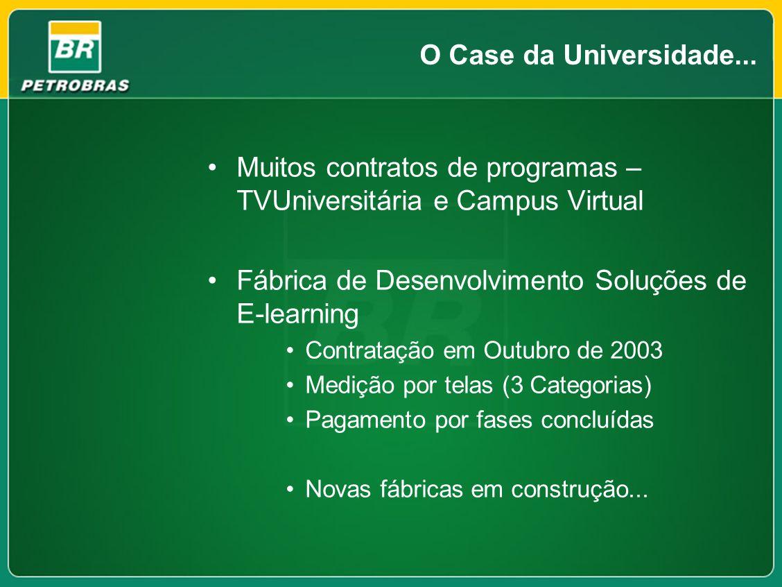 O Case da Universidade... Muitos contratos de programas – TVUniversitária e Campus Virtual Fábrica de Desenvolvimento Soluções de E-learning Contrataç
