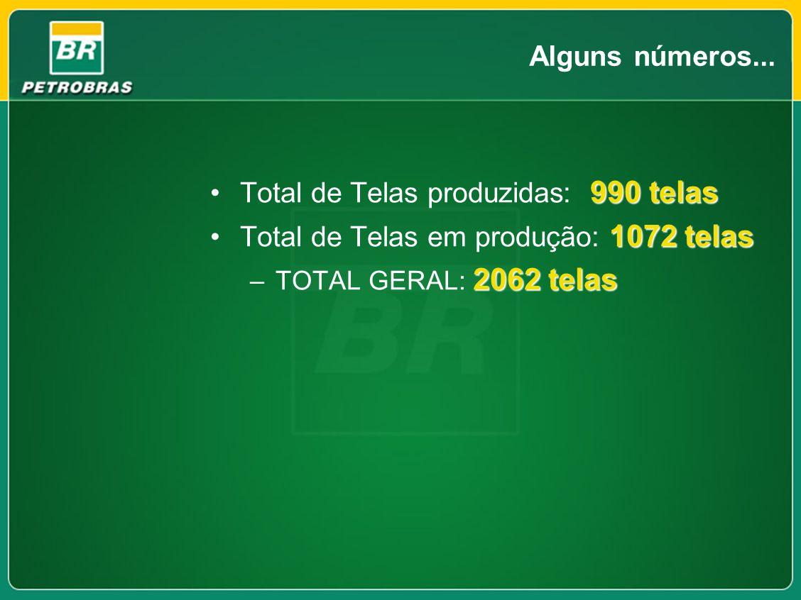 Alguns números... 990 telasTotal de Telas produzidas: 990 telas 1072 telasTotal de Telas em produção: 1072 telas 2062 telas –TOTAL GERAL: 2062 telas