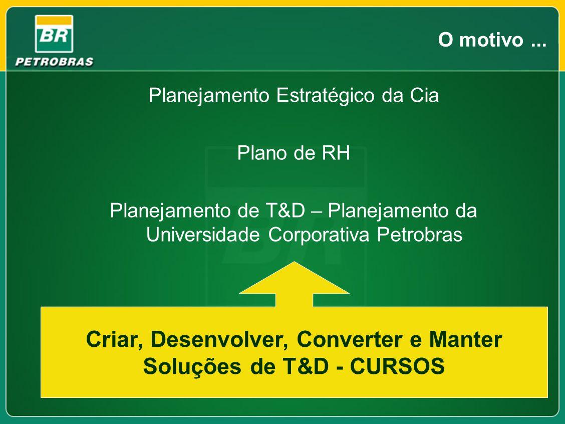 Criar, Desenvolver, Converter e Manter Soluções de T&D - CURSOS O motivo... Planejamento Estratégico da Cia Plano de RH Planejamento de T&D – Planejam