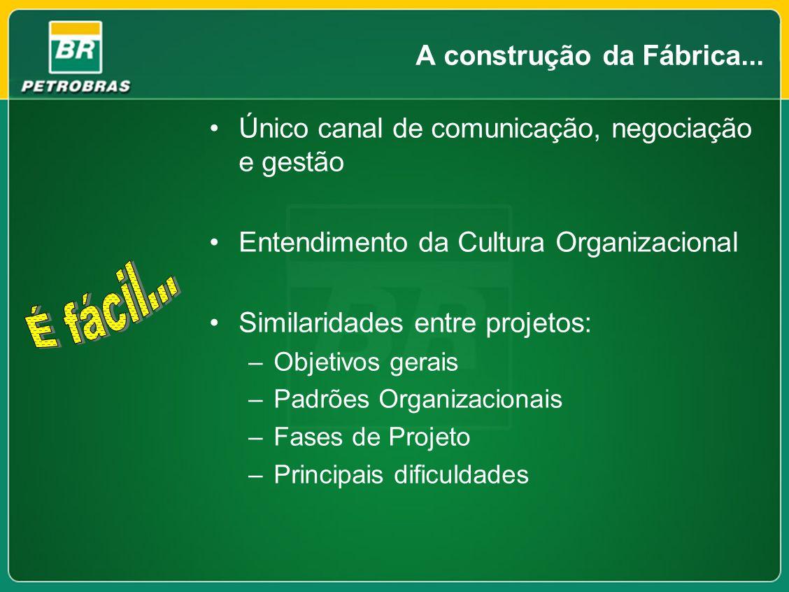 A construção da Fábrica... Único canal de comunicação, negociação e gestão Entendimento da Cultura Organizacional Similaridades entre projetos: –Objet