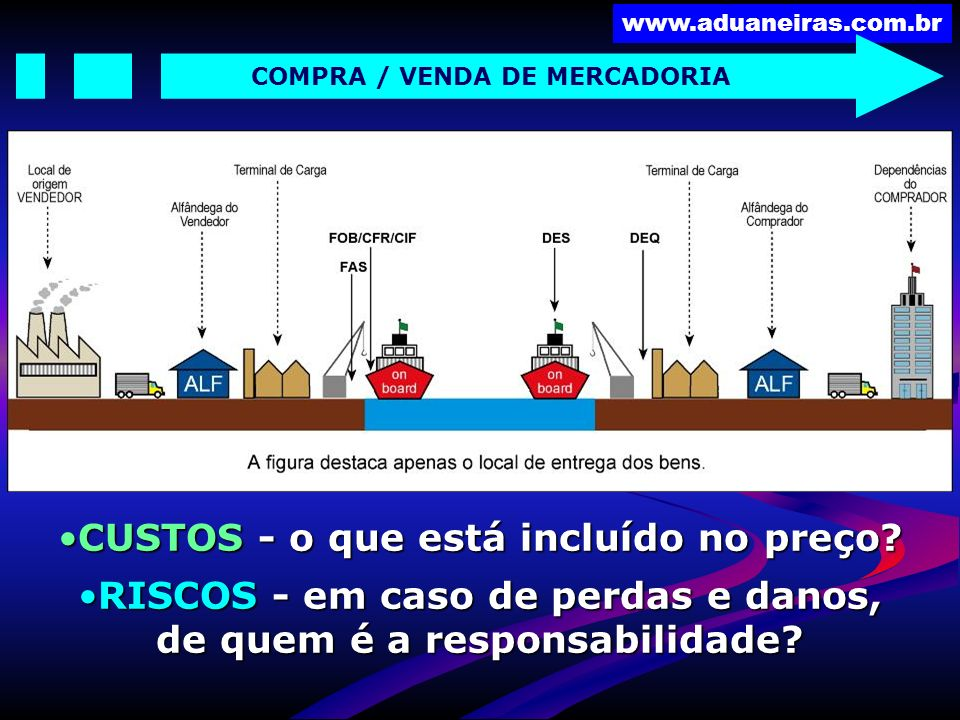 www.aduaneiras.com.br COMPRA / VENDA DE MERCADORIA CUSTOS - o que está incluído no preço? RISCOS - em caso de perdas e danos, de quem é a responsabili
