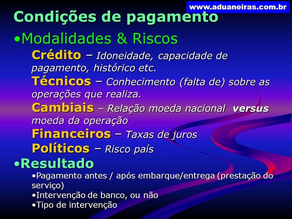www.aduaneiras.com.br Condições de pagamento Modalidades & RiscosModalidades & Riscos Crédito – Idoneidade, capacidade de pagamento, histórico etc. Té