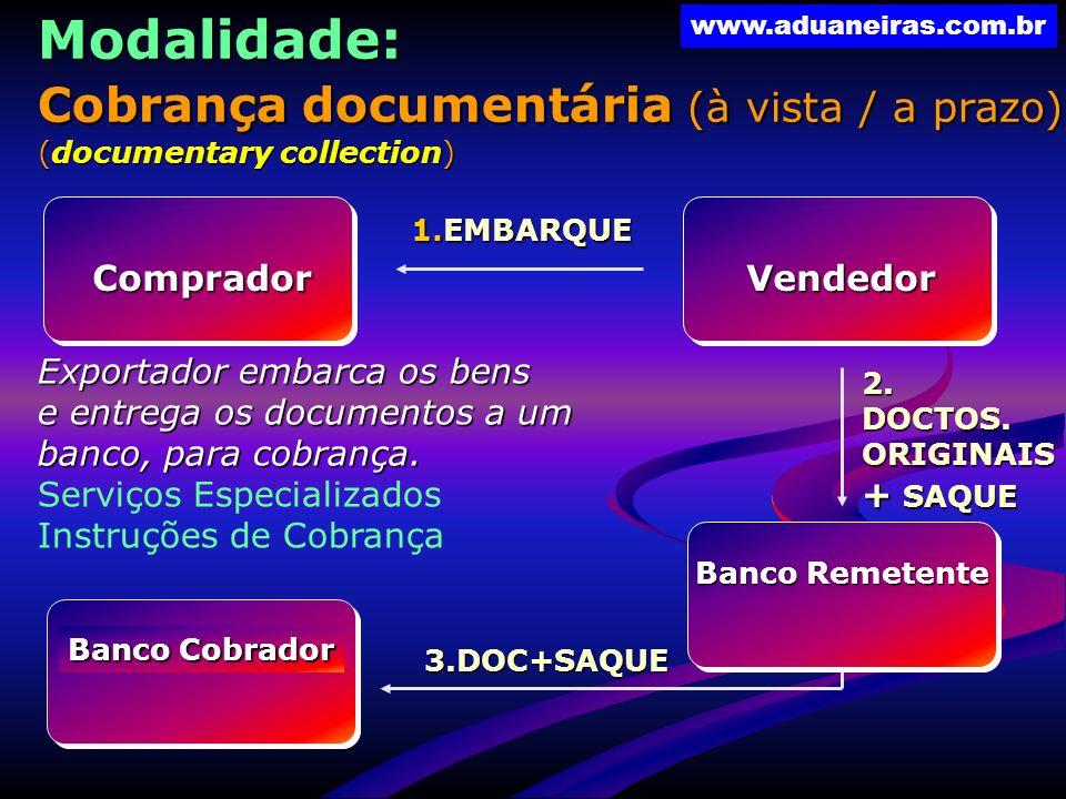 www.aduaneiras.com.br VendedorComprador 1.EMBARQUE Modalidade: Cobrança documentária (à vista / a prazo) (documentary collection) 2.DOCTOS.ORIGINAIS +