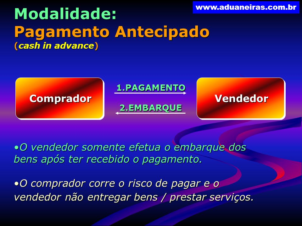 www.aduaneiras.com.br VendedorComprador 1.PAGAMENTO2.EMBARQUE Modalidade: Pagamento Antecipado (cash in advance) O vendedor somente efetua o embarque