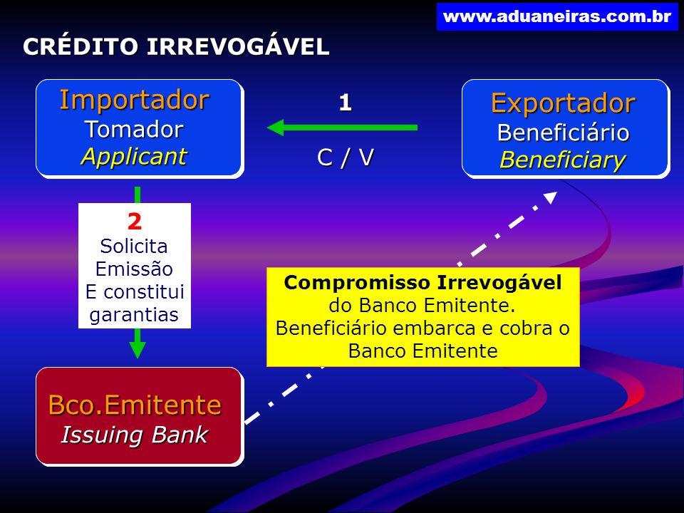 www.aduaneiras.com.br ImportadorTomadorApplicant Bco.Emitente Issuing Bank ExportadorBeneficiárioBeneficiary 2 Solicita Emissão E constitui garantias