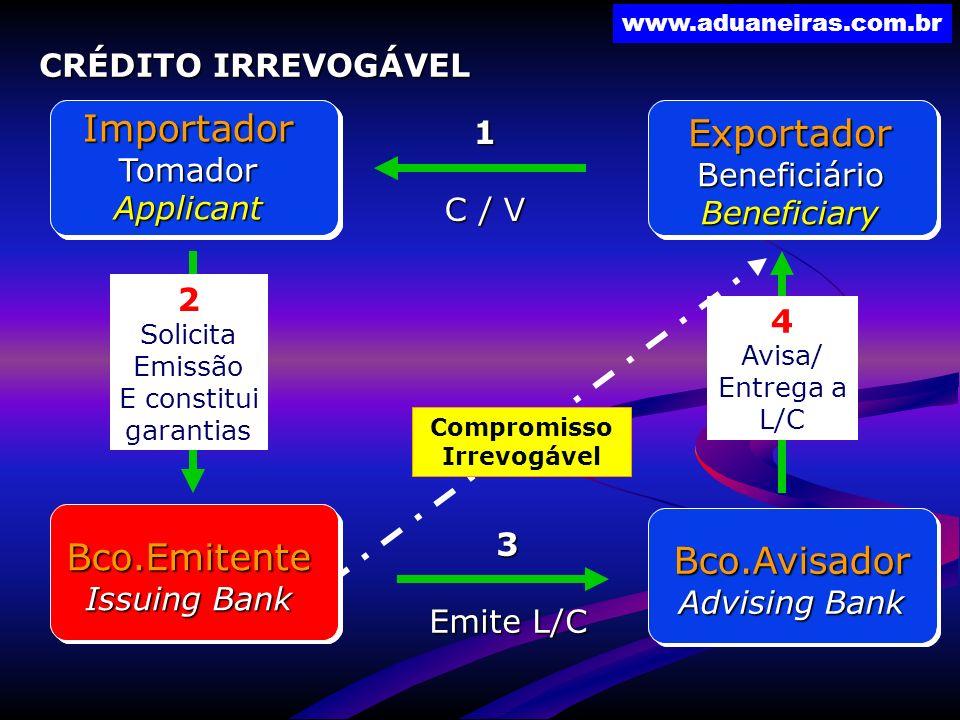 www.aduaneiras.com.br Bco.Avisador Advising Bank 3 Emite L/C ImportadorTomadorApplicant Bco.Emitente Issuing Bank ExportadorBeneficiárioBeneficiary 2