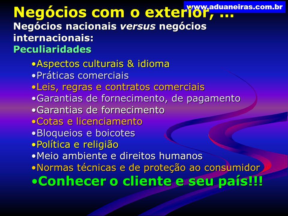 www.aduaneiras.com.br Negócios com o exterior,... Negócios nacionais versus negócios internacionais: Peculiaridades Aspectos culturais & idiomaAspecto
