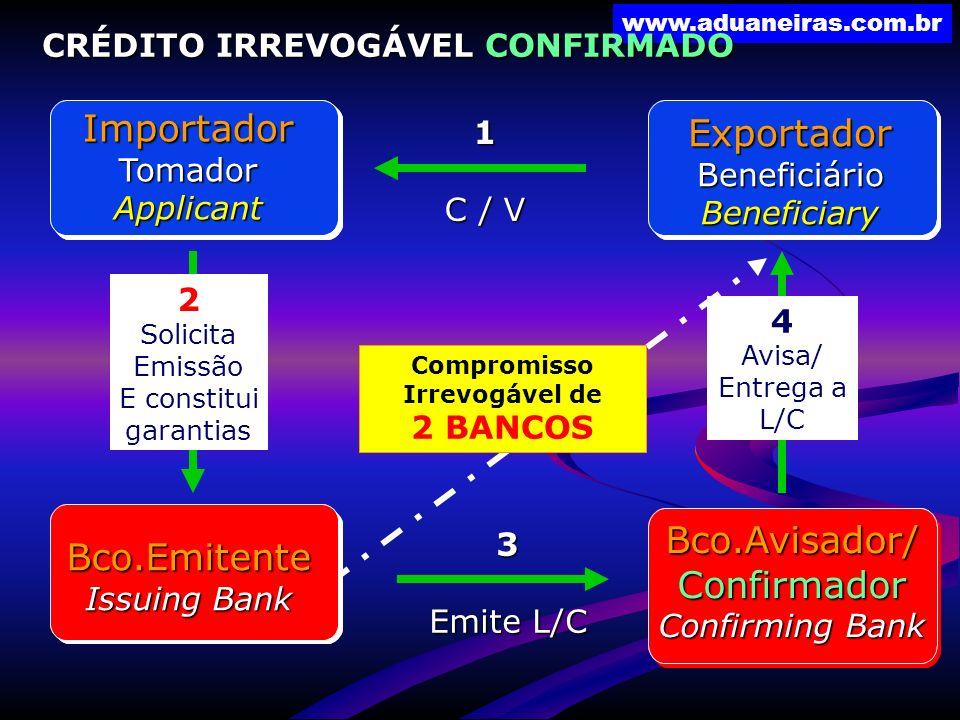 www.aduaneiras.com.br 3 Emite L/C ImportadorTomadorApplicant Bco.Emitente Issuing Bank ExportadorBeneficiárioBeneficiary 2 Solicita Emissão E constitu