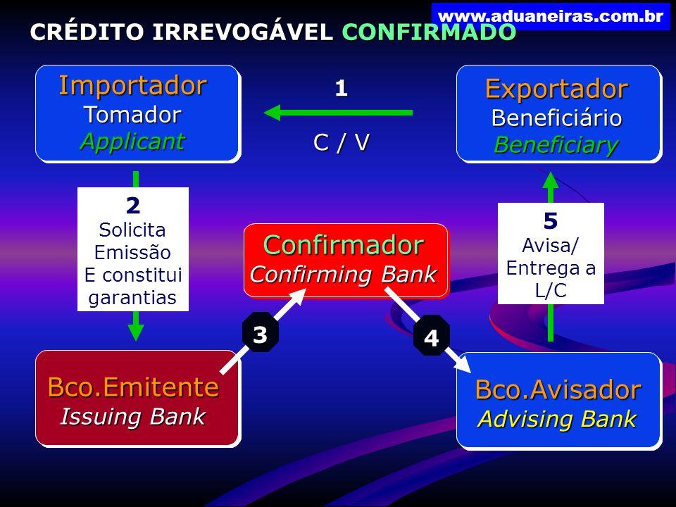 www.aduaneiras.com.br Bco.Avisador Advising Bank ImportadorTomadorApplicant Bco.Emitente Issuing Bank ExportadorBeneficiárioBeneficiary 2 Solicita Emi
