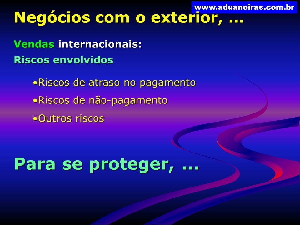 www.aduaneiras.com.br Negócios com o exterior,... Vendas internacionais: Riscos envolvidos Riscos de atraso no pagamentoRiscos de atraso no pagamento