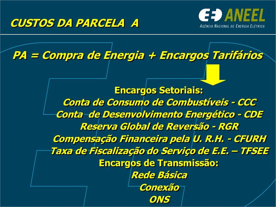 CUSTOS DA PARCELA A PA = Compra de Energia + Encargos Tarifários Encargos Setoriais: Conta de Consumo de Combustíveis - CCC Conta de Desenvolvimento E