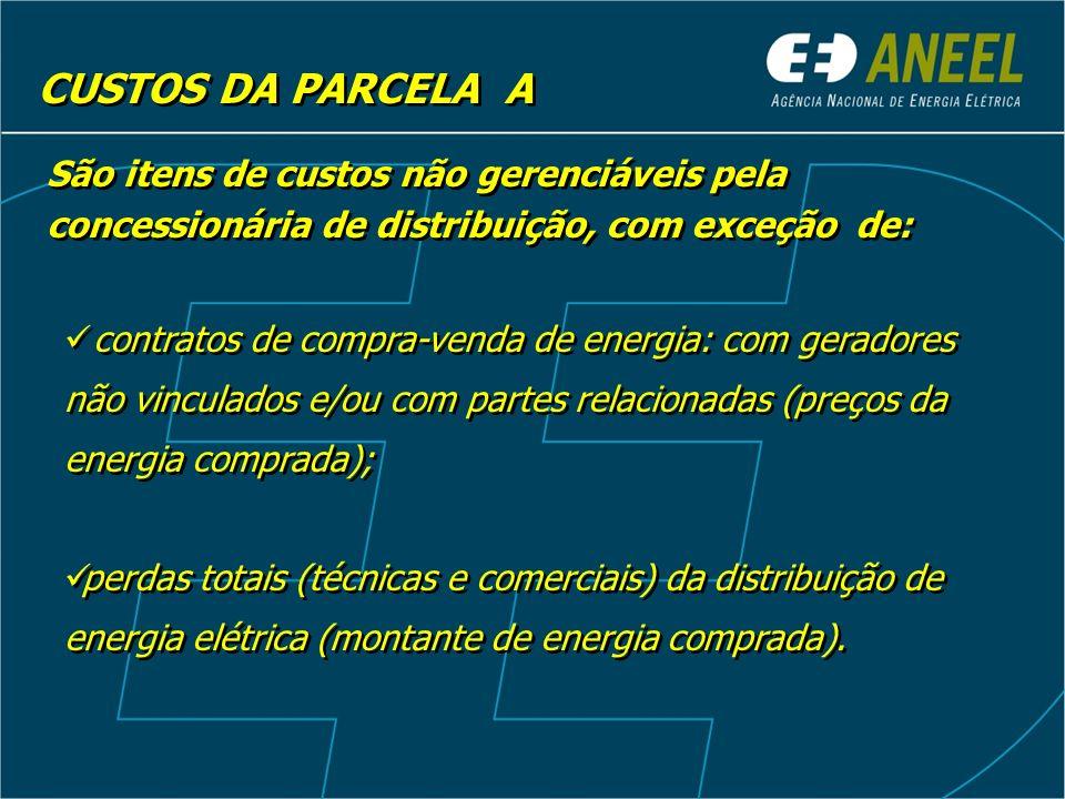 CUSTOS DA PARCELA A São itens de custos não gerenciáveis pela concessionária de distribuição, com exceção de: contratos de compra-venda de energia: co