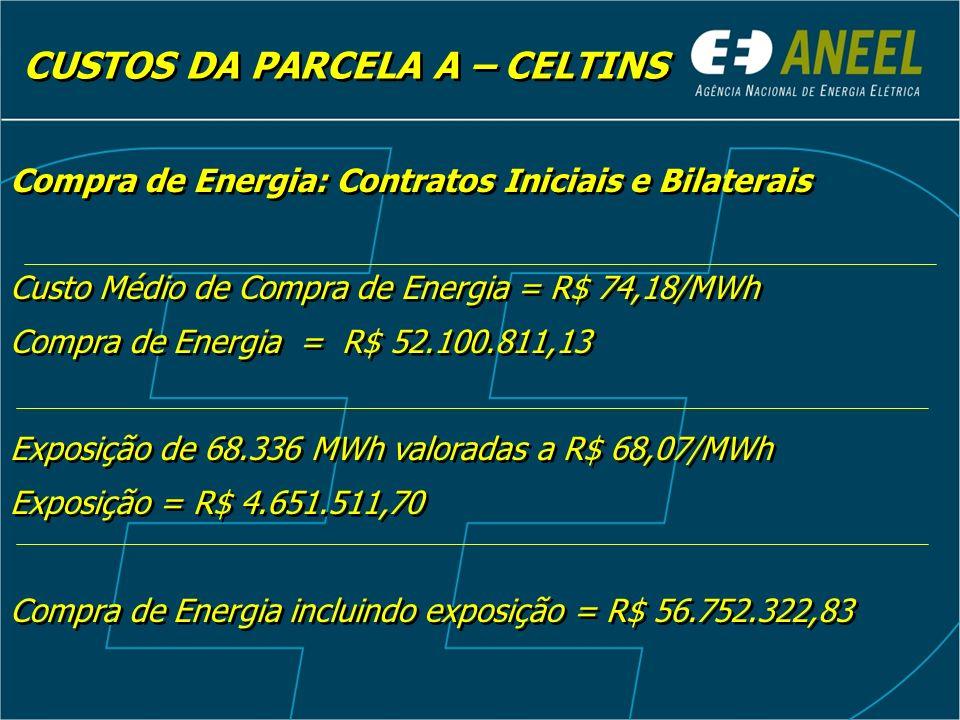 CUSTOS DA PARCELA A – CELTINS Compra de Energia: Contratos Iniciais e Bilaterais Custo Médio de Compra de Energia = R$ 74,18/MWh Compra de Energia = R