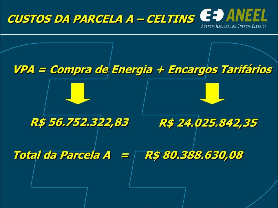 VPA = Compra de Energia + Encargos Tarifários R$ 56.752.322,83 R$ 24.025.842,35 Total da Parcela A = R$ 80.388.630,08