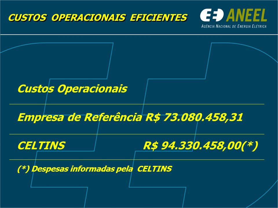 Custos Operacionais Empresa de Referência R$ 73.080.458,31 CELTINS R$ 94.330.458,00(*) (*) Despesas informadas pela CELTINS