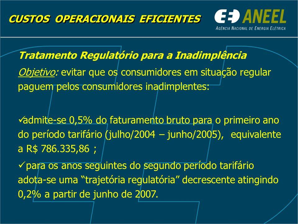 Tratamento Regulatório para a Inadimplência Objetivo: evitar que os consumidores em situação regular paguem pelos consumidores inadimplentes: admite-s