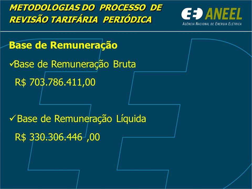 Base de Remuneração Base de Remuneração Bruta R$ 703.786.411,00 Base de Remuneração Líquida R$ 330.306.446,00 METODOLOGIAS DO PROCESSO DE REVISÃO TARI