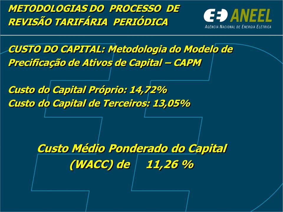 METODOLOGIAS DO PROCESSO DE REVISÃO TARIFÁRIA PERIÓDICA CUSTO DO CAPITAL: Metodologia do Modelo de Precificação de Ativos de Capital – CAPM Custo do C