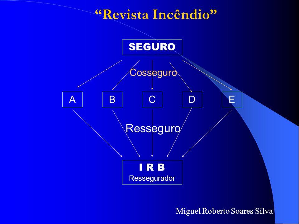 Miguel Roberto Soares Silva RESSEGURO - operação pela qual o segurador, com o fito de diminuir sua responsabilidade na aceitação de um risco considera