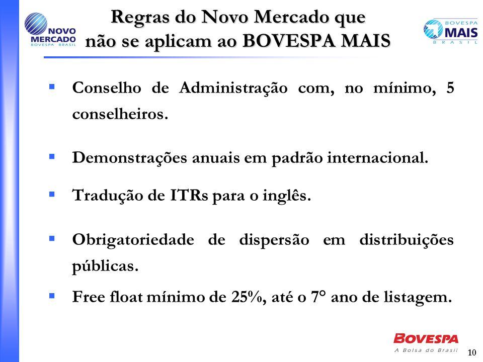 10 Conselho de Administração com, no mínimo, 5 conselheiros. Demonstrações anuais em padrão internacional. Tradução de ITRs para o inglês. Obrigatorie