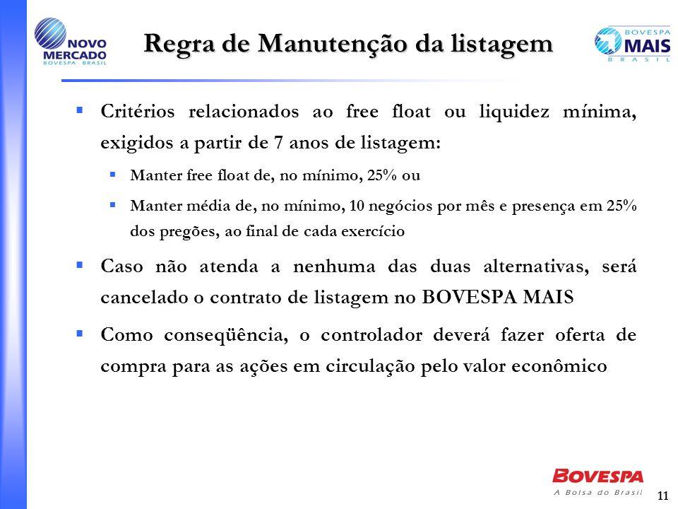 11 Regra de Manutenção da listagem Critérios relacionados ao free float ou liquidez mínima, exigidos a partir de 7 anos de listagem: Manter free float
