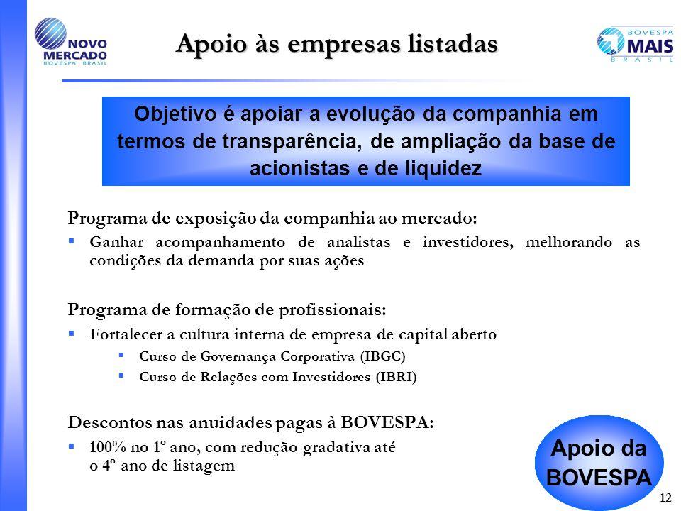 12 Programa de exposição da companhia ao mercado: Ganhar acompanhamento de analistas e investidores, melhorando as condições da demanda por suas ações