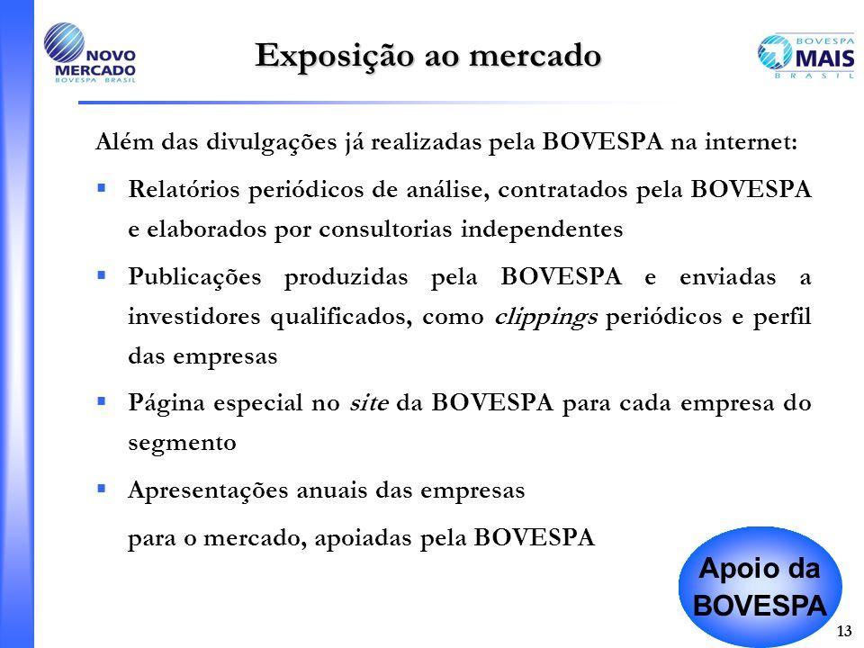 13 Exposição ao mercado Além das divulgações já realizadas pela BOVESPA na internet: Relatórios periódicos de análise, contratados pela BOVESPA e elab