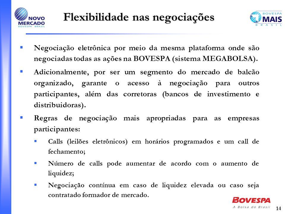14 Negociação eletrônica por meio da mesma plataforma onde são negociadas todas as ações na BOVESPA (sistema MEGABOLSA). Adicionalmente, por ser um se