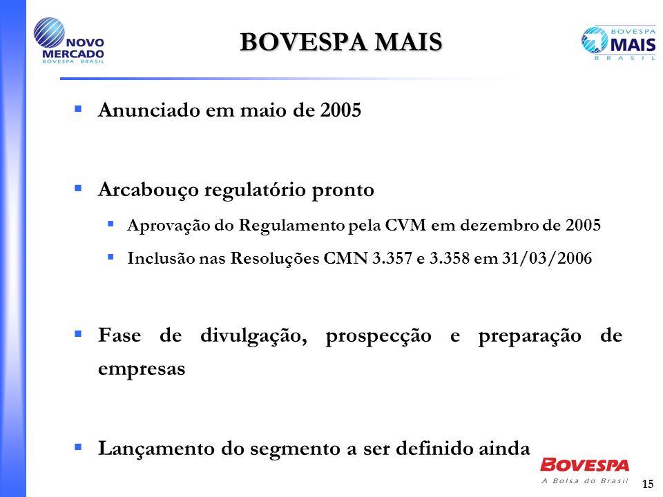 15 BOVESPA MAIS Anunciado em maio de 2005 Arcabouço regulatório pronto Aprovação do Regulamento pela CVM em dezembro de 2005 Inclusão nas Resoluções C