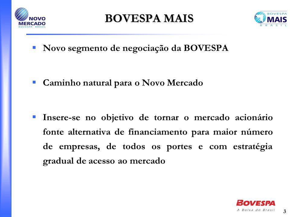 3 BOVESPA MAIS Novo segmento de negociação da BOVESPA Caminho natural para o Novo Mercado Insere-se no objetivo de tornar o mercado acionário fonte al
